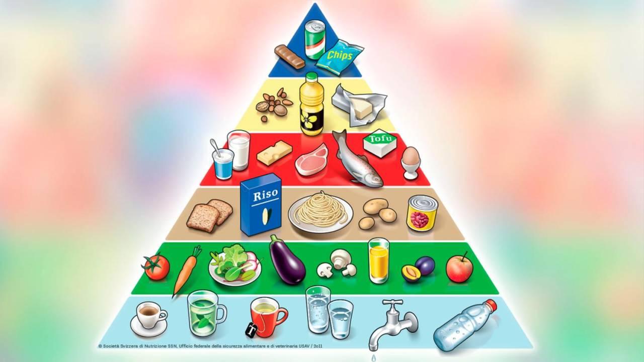 Piramide alimentare: ecco come spiegarla ai bambini