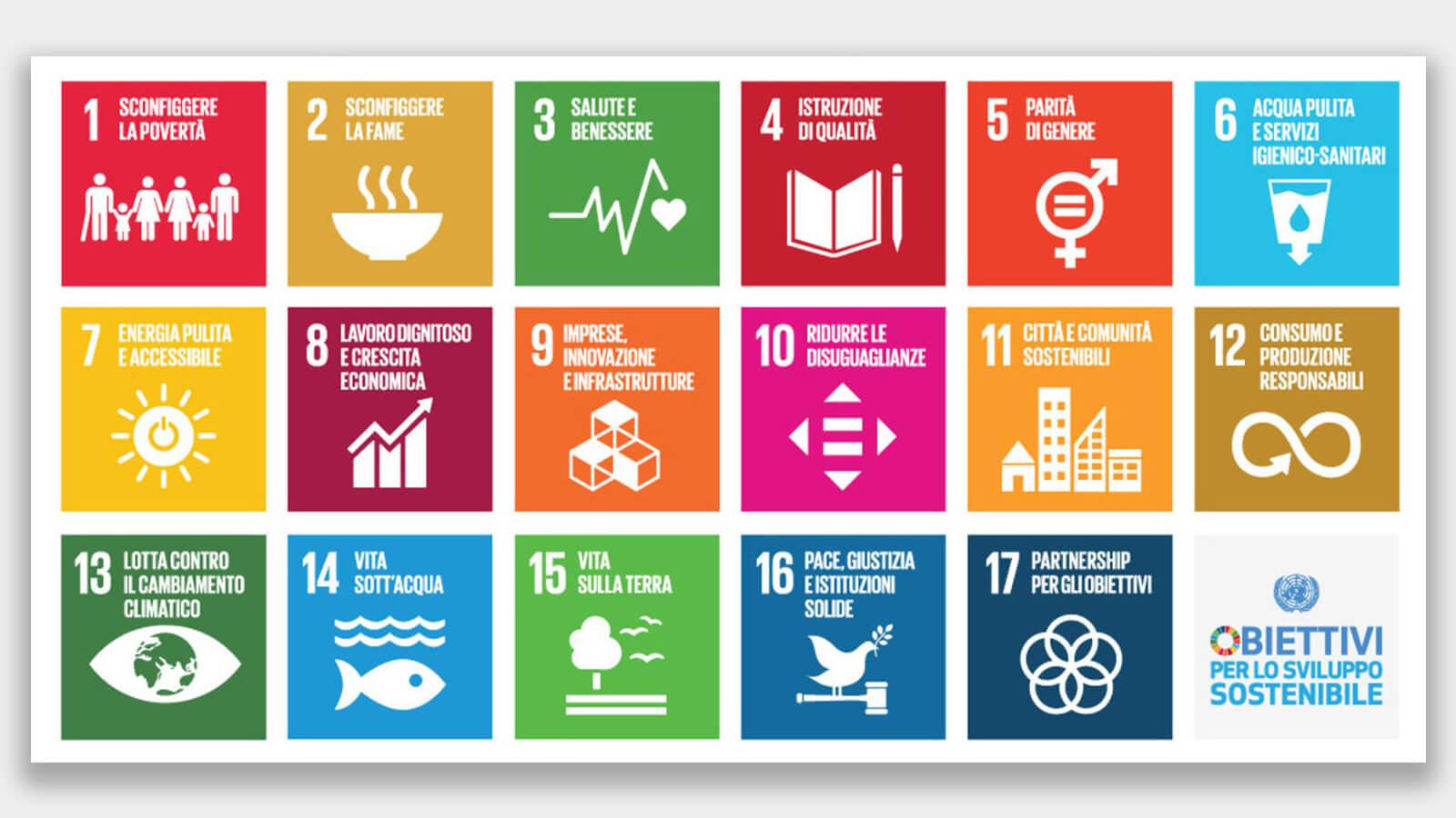 agenda 2030 spiegata ai bambini